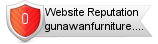 Gunawanfurniture.com website reputation