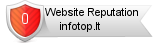 Infotop.lt website reputation