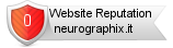 Neurographix.it website reputation